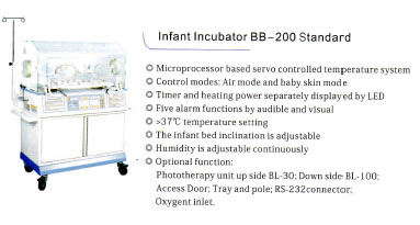 Incubator from China